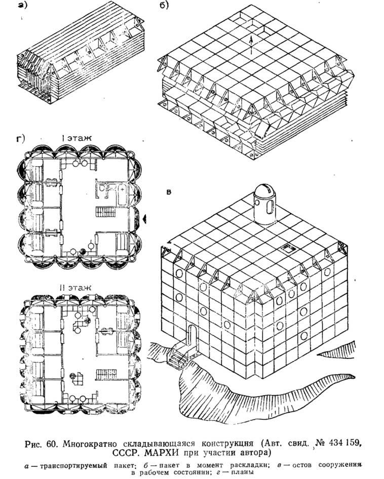 Рис. 60. Многократно складывающаяся конструкция