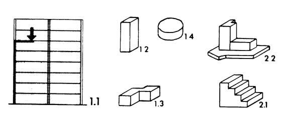 Рисунок 1 и 2.