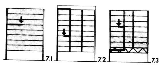 Рисунок 7.