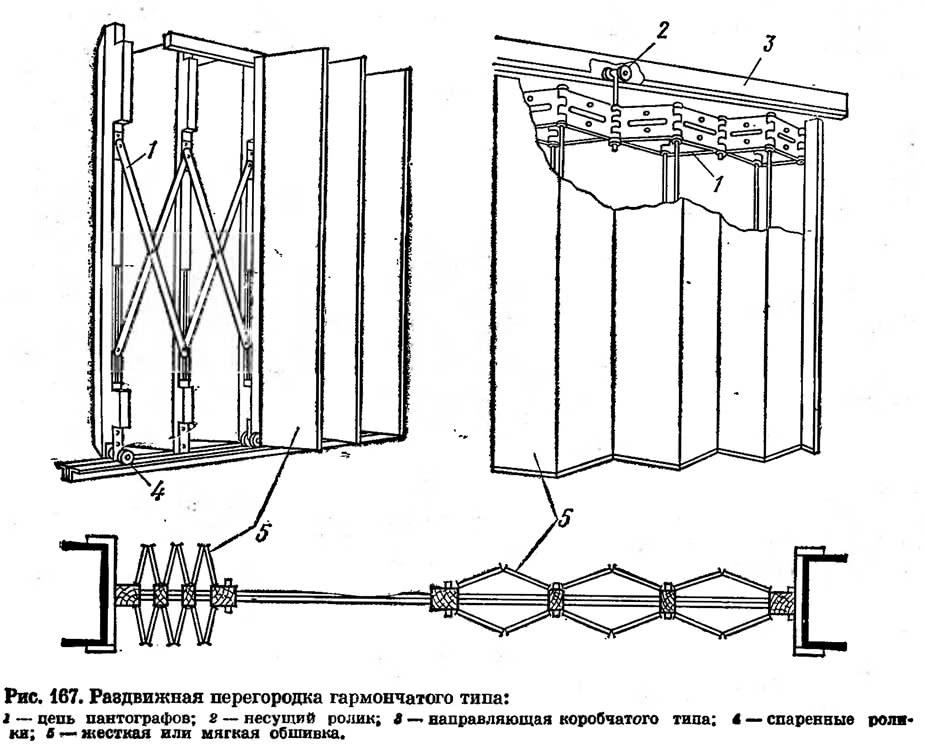 Рис. 167. Раздвижная перегородка гармончатого типа