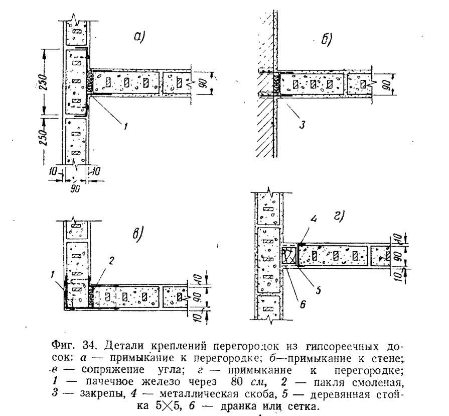 Фиг. 34. Детали креплений перегородок из гипсореечных досок