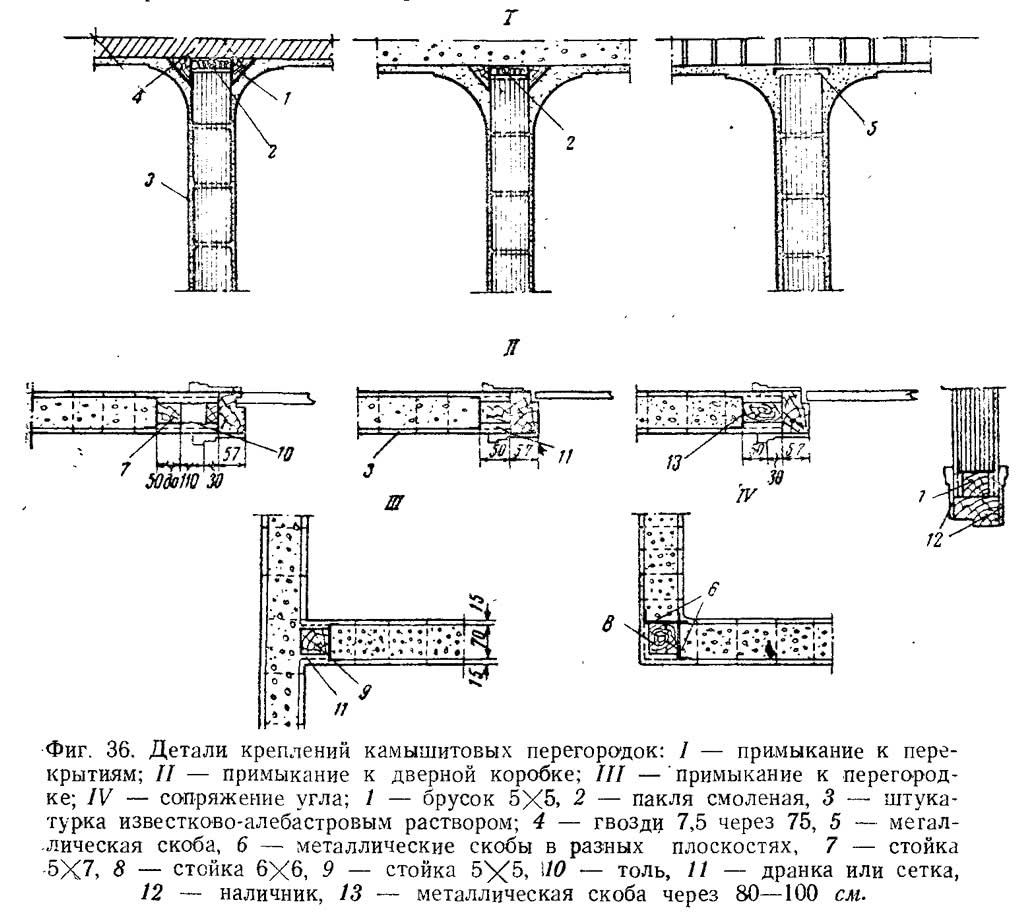 Фиг. 36. Детали креплений камышитовых перегородок