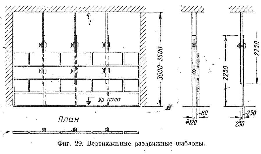 Фиг. 29. Вертикальные раздвижные шаблоны