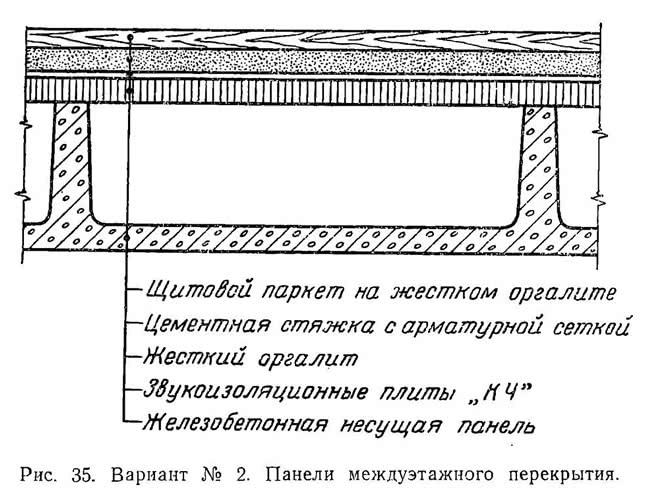 Рис. 35. Вариант №2. Панели междуэтажного перекрытия