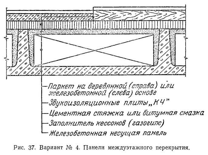 Рис. 37. Вариант №4. Панели междуэтажного перекрытия
