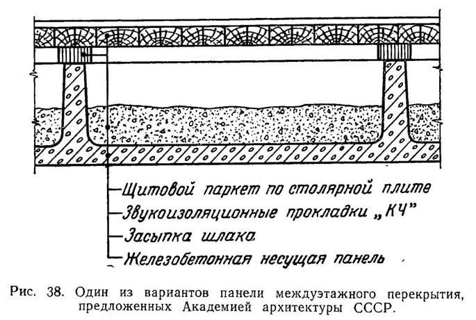Рис. 38. Один из вариантов панели междуэтажного перекрытия Академии архитектуры СССР