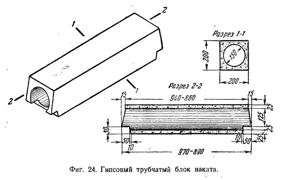 Фиг. 24. Гипсовый трубчатый блок наката