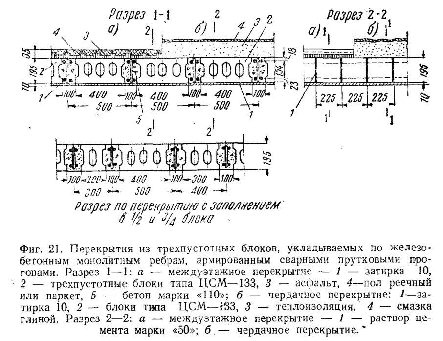 Фиг. 21. Перекрытия из трехпустотных блоков