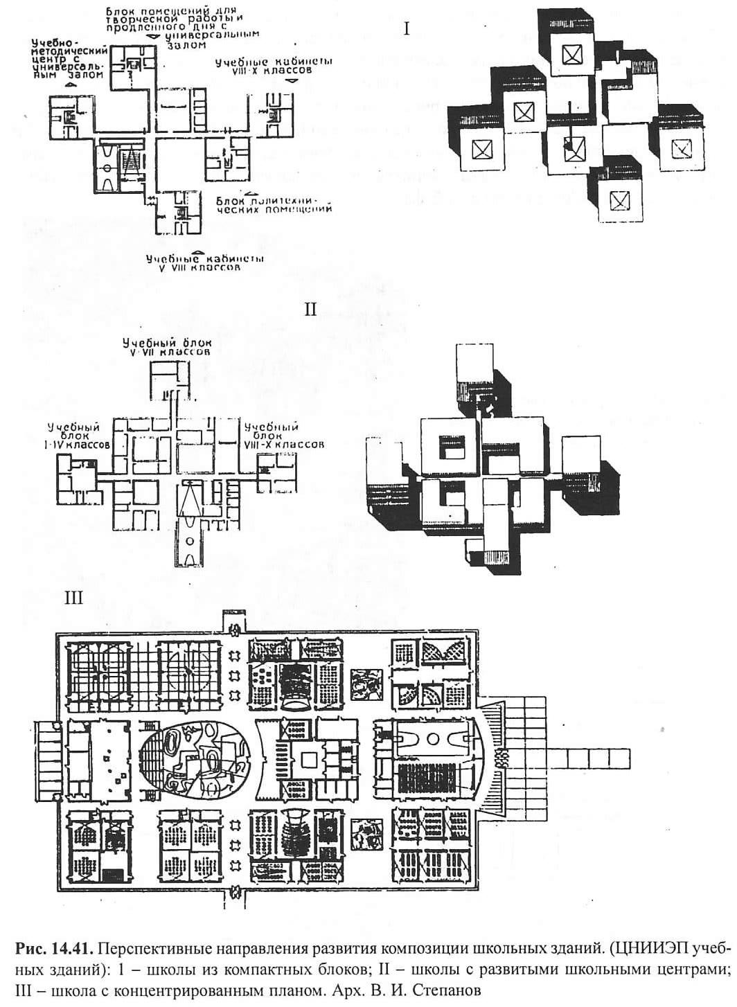 Рис. 14.41. Перспективные направления развития композиции школьных зданий