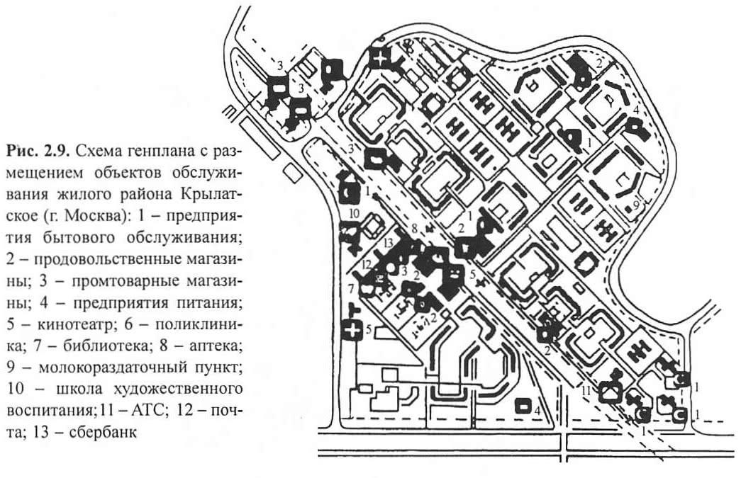 Рис. 2.9. Схема генплана с размещением объектов обслуживання района Крылатское