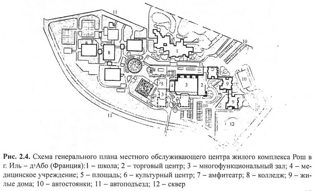 Рис. 2.4. Схема плана местного обслуживающего центра комплекса Рош