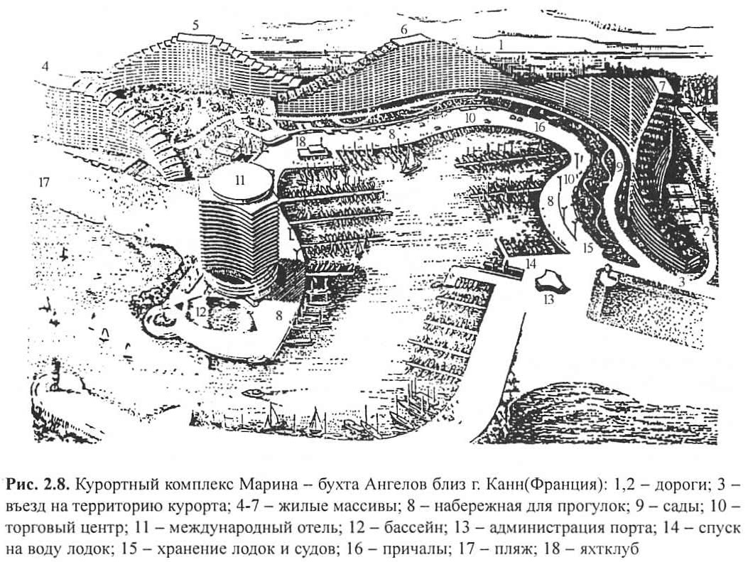 Рис. 2.8. Курортный комплекс Марина - бухта Ангелов