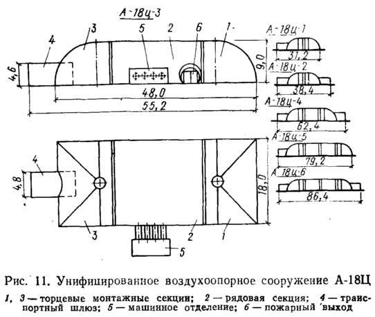Рис. 11. Унифицированное воздухоопорное сооружение А-18Ц