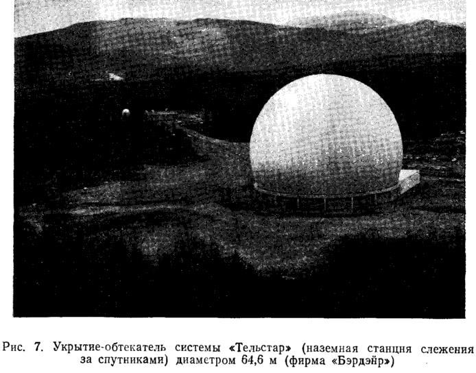 Рис. 7. Укрытие-обтекатель системы «Тельстар»