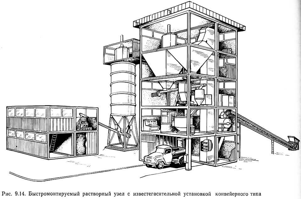 Рис. 9.14. Быстромонтируемый растворный узел с известегасительной установкой конвейерного типа