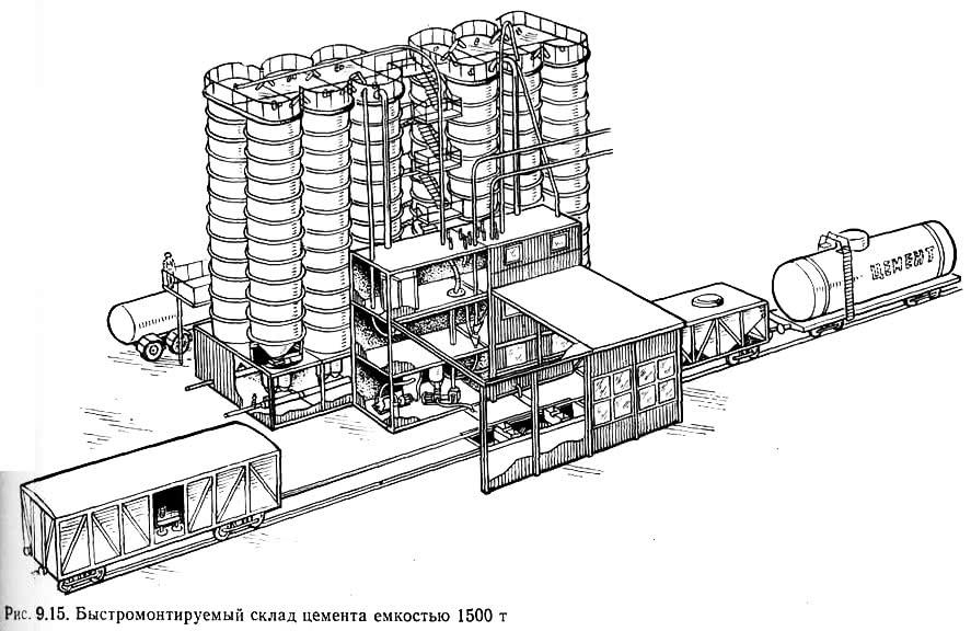 Рис. 9.15. Быстромонтируемый склад цемента емкостью 1500 т