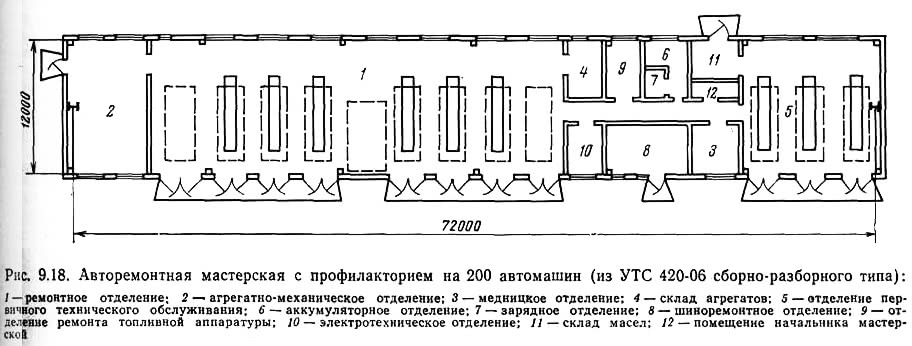 Рис. 9.18. Авторемонтная мастерская с профилакторием на 200 автомашин