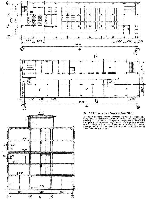 Рис. 5.29. Инженерно-бытовой блок ОВК