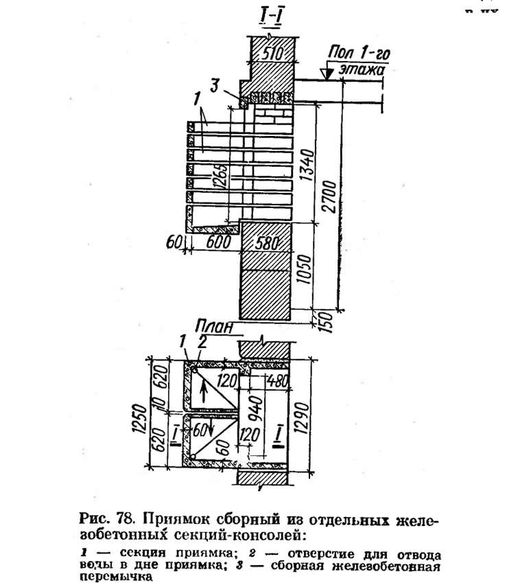 Рис. 78. Приямок сборный из отдельных железобетонных секций-консолей