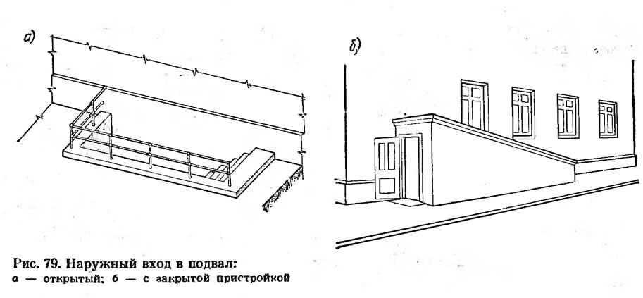 Рис. 79. Наружный вход в подвал