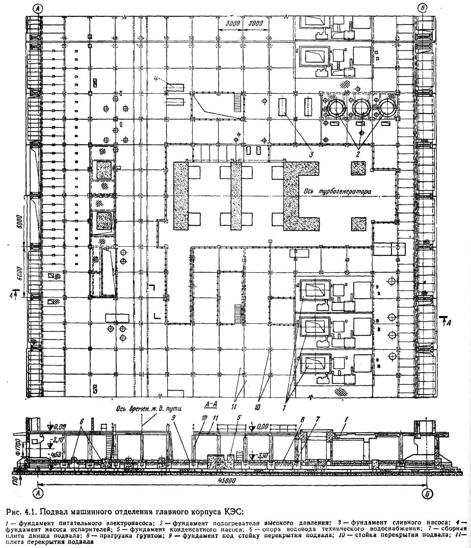 Рис. 4.1. Подвал машинного отделения главного корпуса КЭС