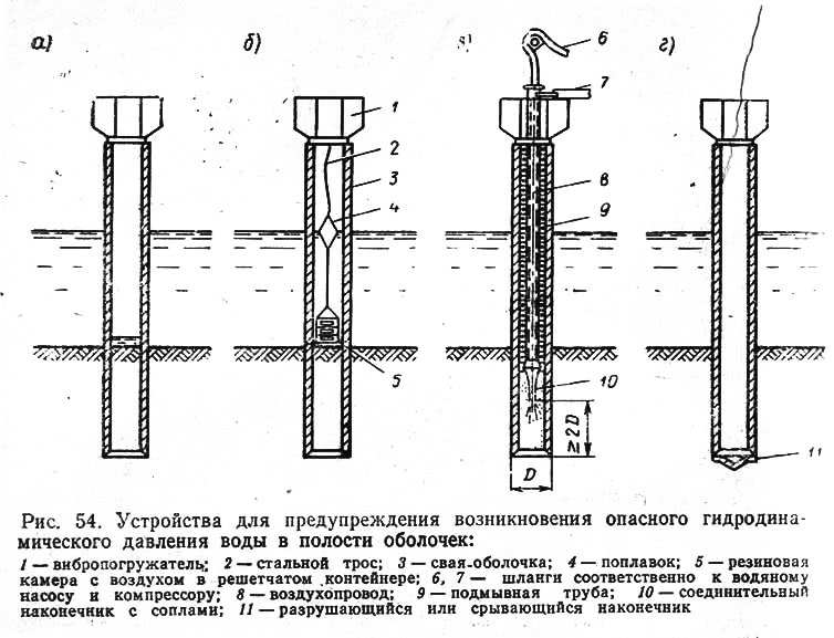 Рис. 54. Устройства для предупреждения возникновения опасного давления воды