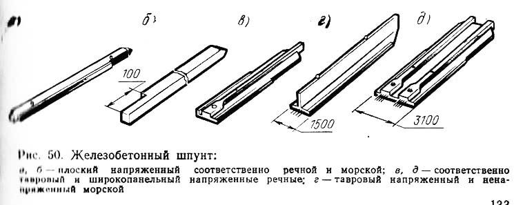Рис. 50. Железобетонный шпунт