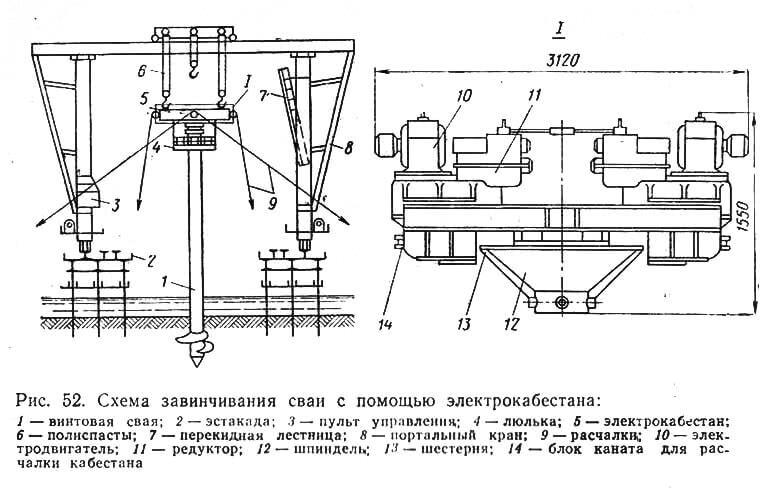 Рис. 52. Схема завинчивания сваи с помощью электрокабестана