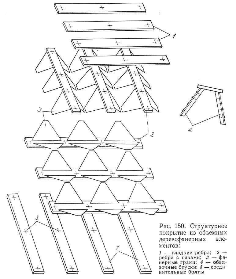 Рис. 150. Структурное покрытие из объемных деревофанерных элементов