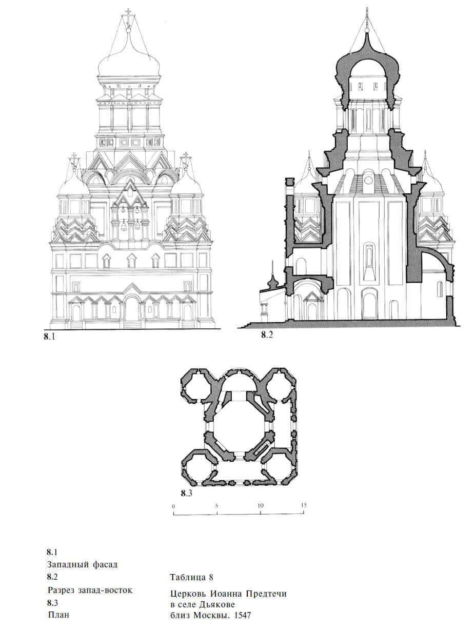 Церковь Иоанна Предтечи в селе Дьякове близ Москвы. 1547