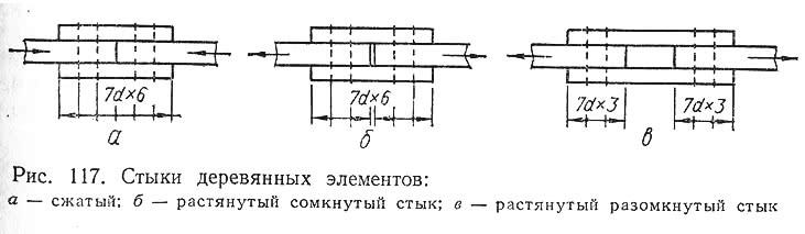 Рис. 117. Стыки деревянных элементов