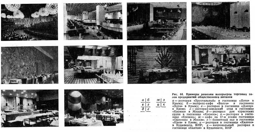 Рис. 64. Примеры решения интерьеров торговых залов предприятий общественного питания
