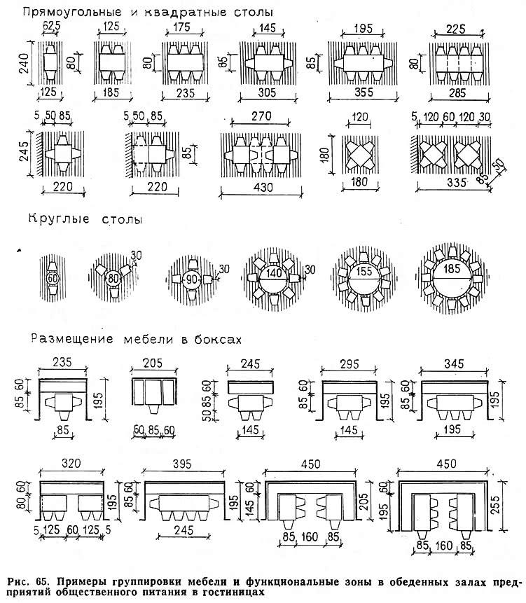 Рис. 65. Примеры группировки мебели и функциональные зоны в обеденных залах