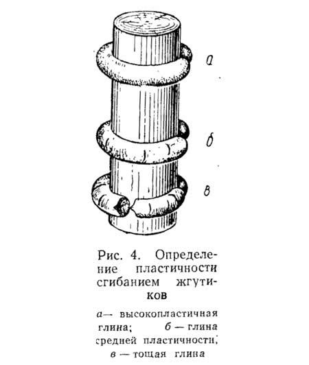 Рис. 4. Определение пластичности сгибанием жгутиков