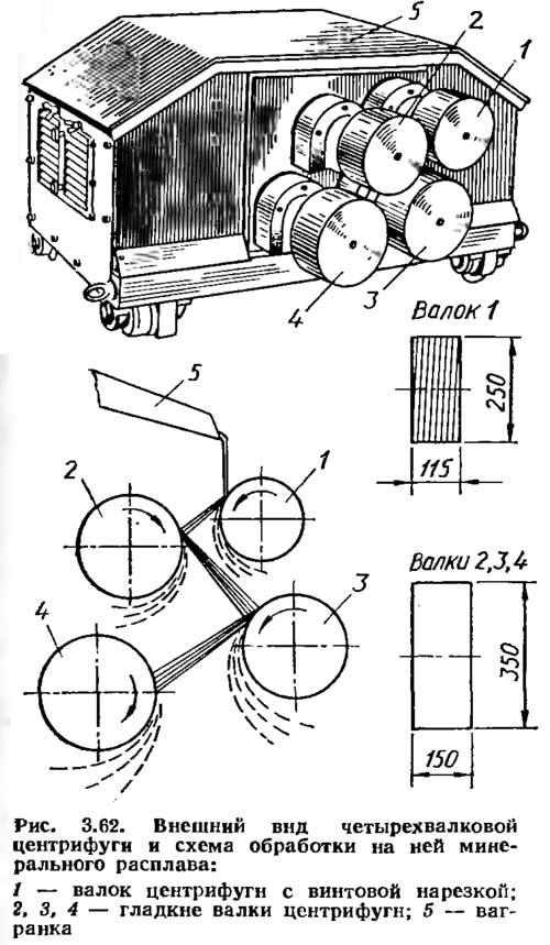 Рис. 3.62. Внешний вид четырехвалковой центрифуги