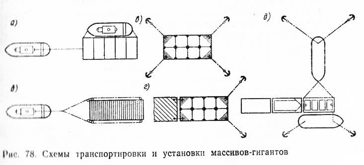 Рис. 78. Схемы транспортировки и установки массивов-гигантов
