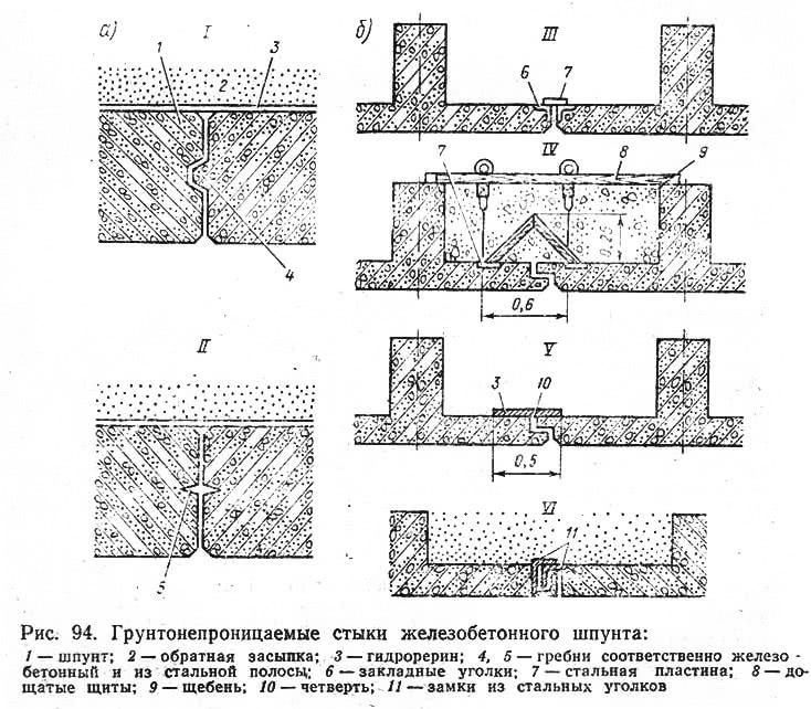 Рис. 94. Грунтонепроницаемые стыки железобетонного шпунта