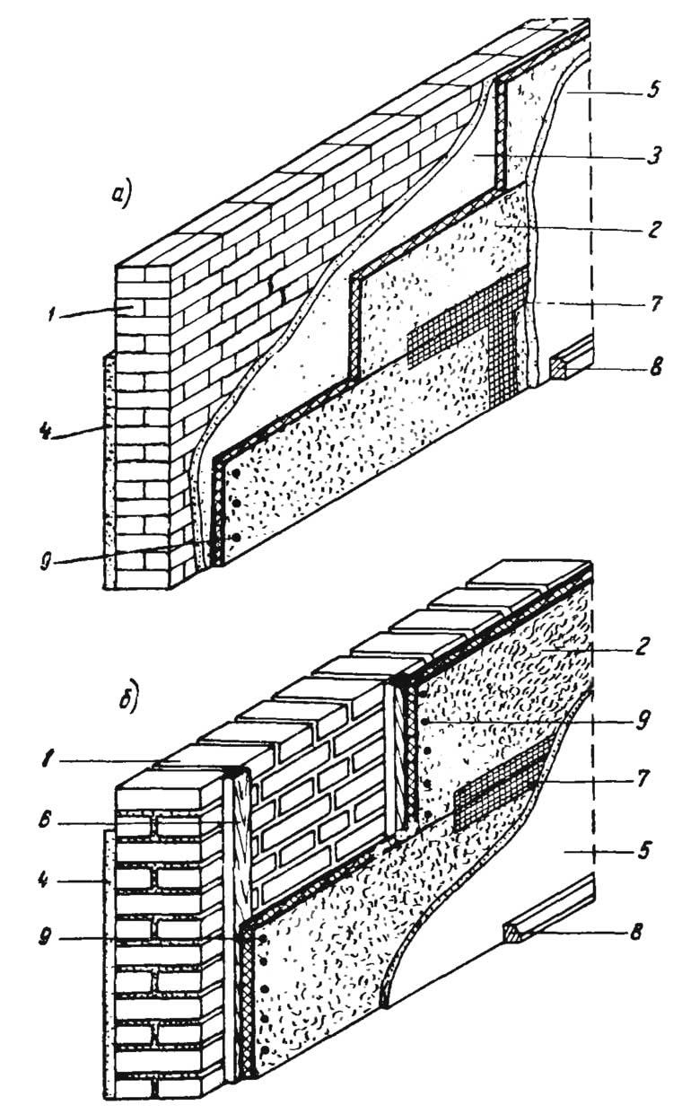 Рис. 74 Утепление утоненных кирпичных стен цементным фибролитом