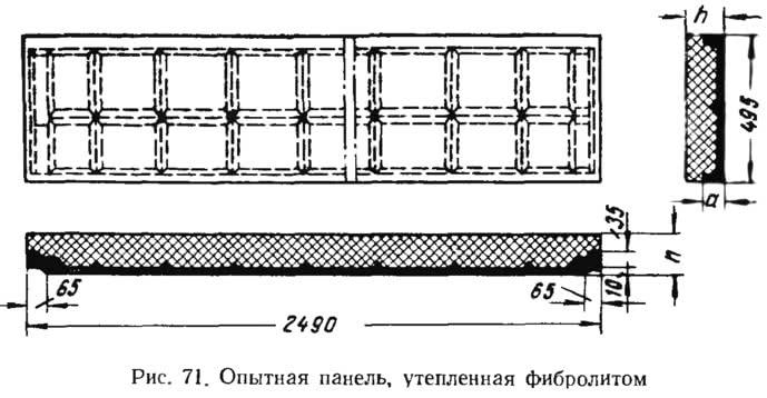 Рис. 71. Опытная панель, утепленная фибролитом