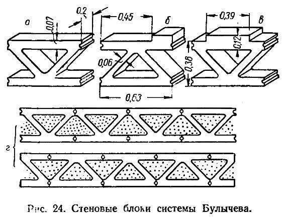 Рис. 24. Стеновые блоки системы Булычева
