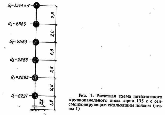 Рис. 1. Расчетная схема пятиэтажного крупнопанельного дома