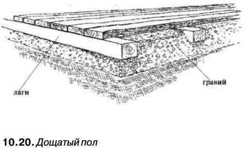 10.20. Дощатый пол