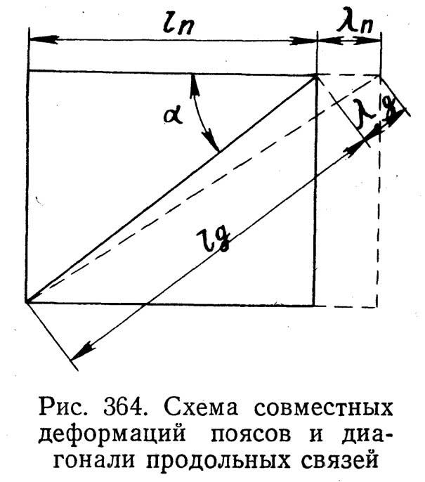 Рис. 364. Схема совместных деформаций поясов и диагонали продольных связей