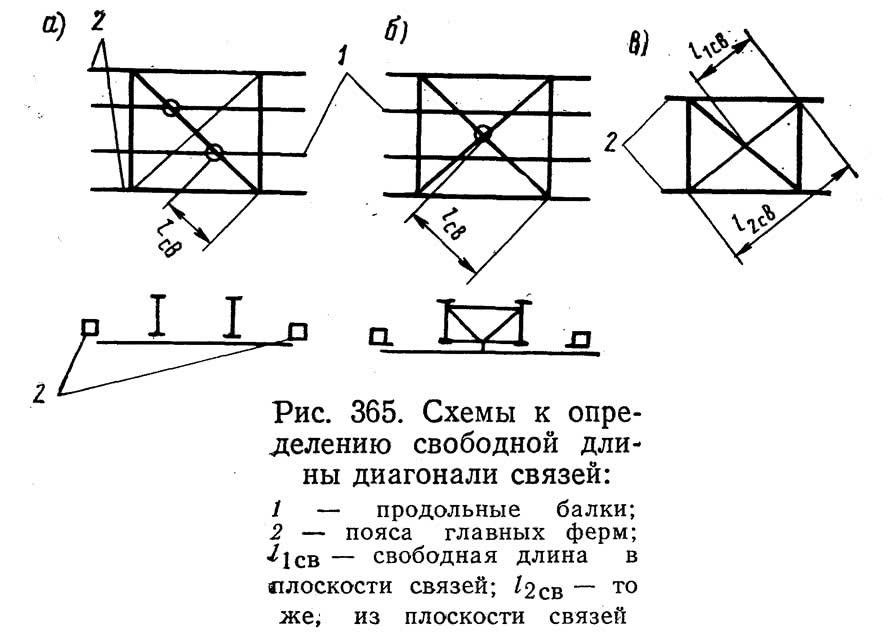 Рис. 365. Схемы к определению свободной длины диагонали связей