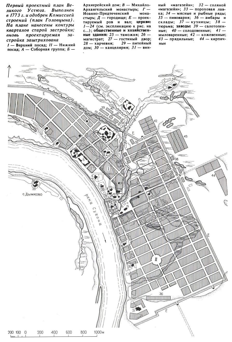 Первый проектный план Великого Устюга. Выполнен в 1773 г.