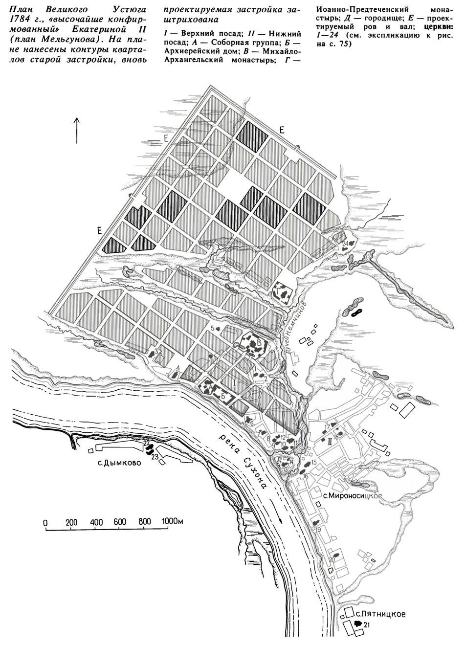 План Великого Устюга 1784 г., «высочайше конфирмованный» Екатериной II