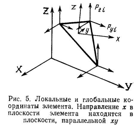 Рис. 5. Локальные и глобальные координаты элемента