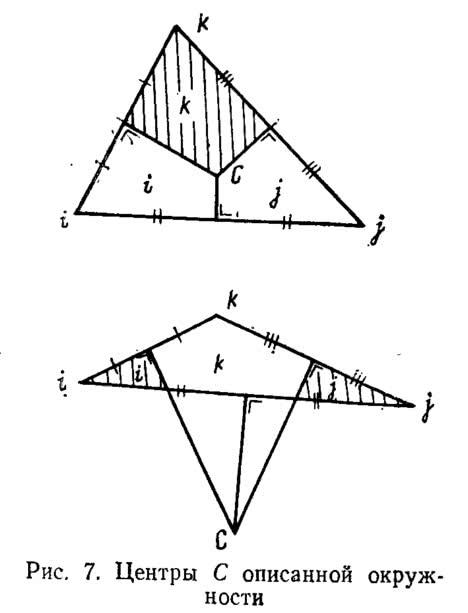 Рис. 7. Центры С описанной окружности