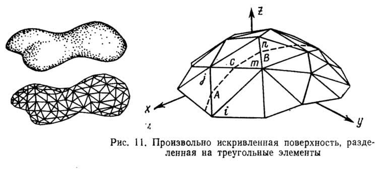 Рис. 11. Произвольно искривленная поверхность, разделенная на треугольные элементы