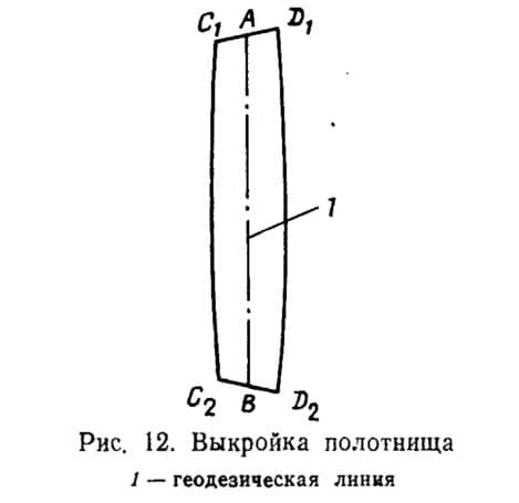 Рис. 12. Выкройка полотнища